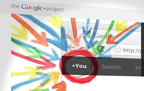 Online Marketing Help about Google Project
