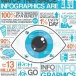 How Real Estate Agents can use InfoGraphics to sell more homes