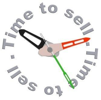 The importance of time as a factor affecting Online Marketing Help