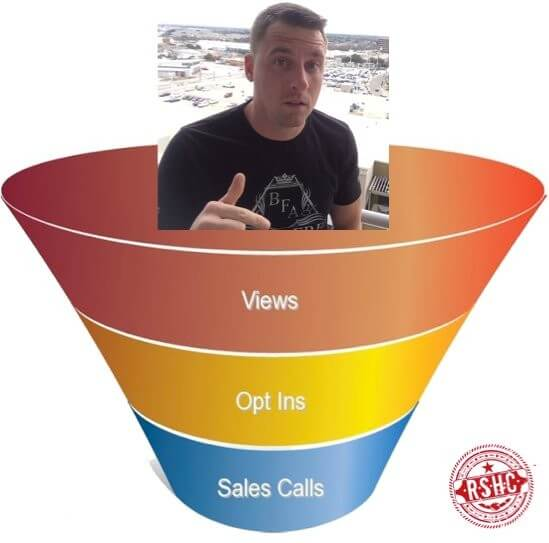 The Simplest 4-Step, Lead-Generating Funnel Ever