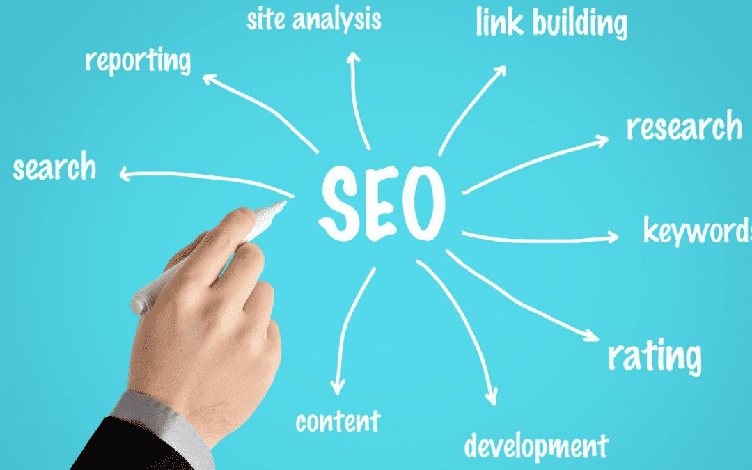 What is SEO and Why Should You Care?