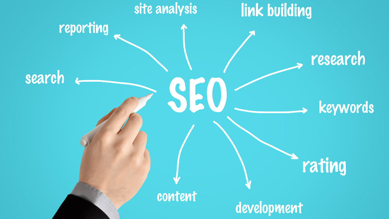seo and what it is